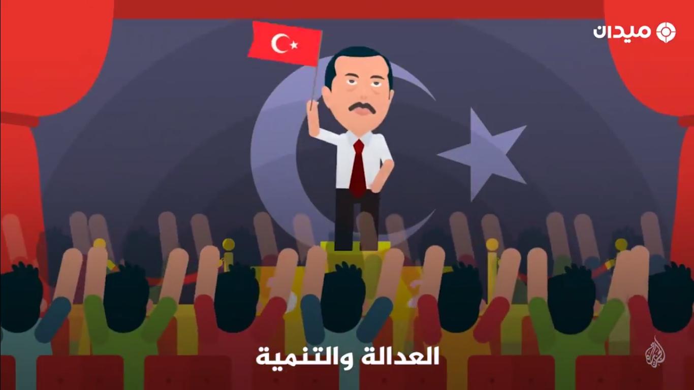 شاهد.. فيديو للجزيرة يُلخّص في 4 دقائق كيف تغير وجه تركيا خلال 15 عامًا   ترك برس