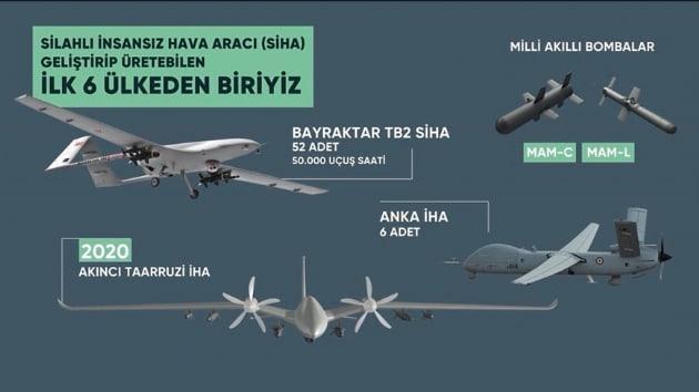 AKINCI طائرة تركية مسلحه مسيره جديده  020620181253406044925_2-41