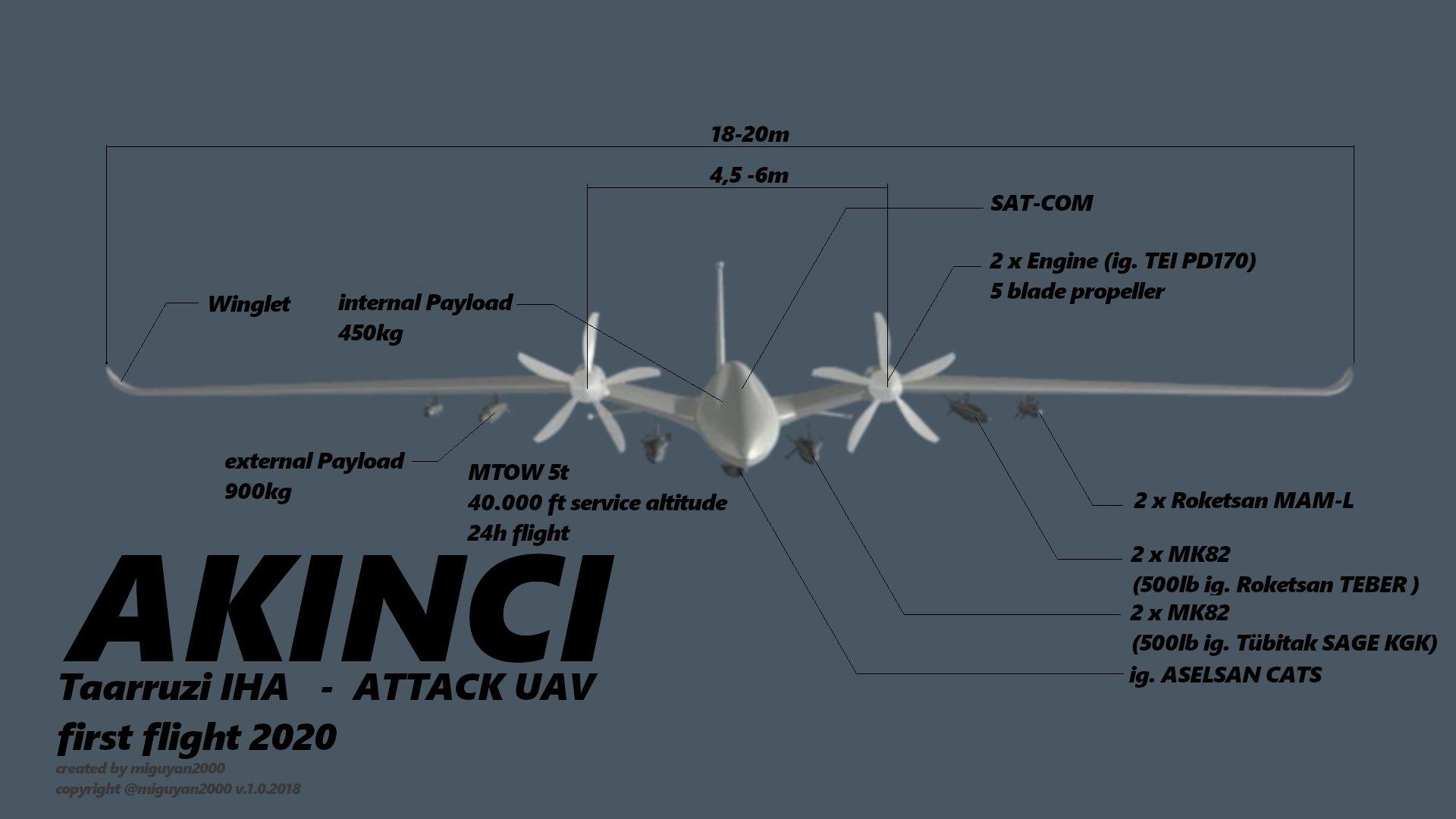 AKINCI طائرة تركية مسلحه مسيره جديده  020620181253406044925_3
